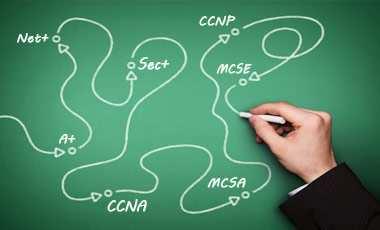 Network Administrator: il corso post diploma altamente professionale per coloro che sono senza lavoro