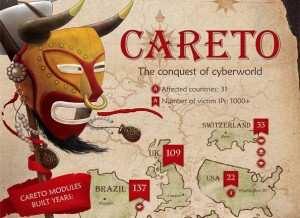 "Cyber-spionaggio: Kaspersky scoprono ""The Mask"""