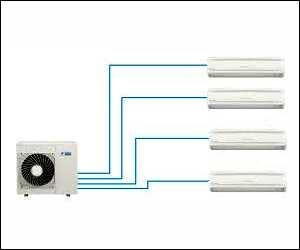 multi split - Dualsplit e monosplit ?  Qual è la differenza tra i condizionatori ? la guida