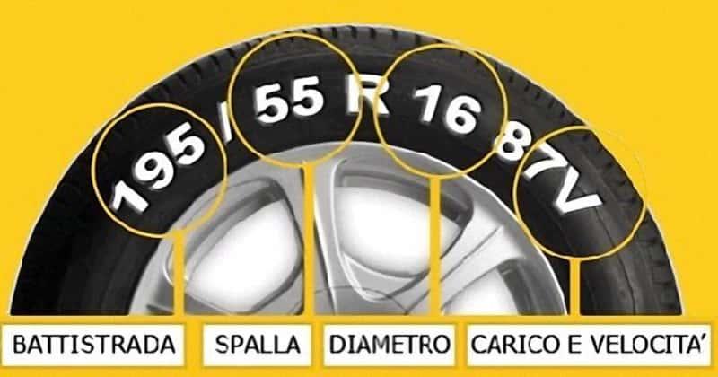 caratteristiche di un pneumatico - Come leggere un pneumatico e scegliere il modello giusto