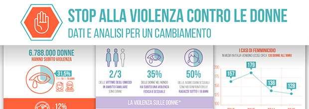 infografica femminicidio 620x220 1 - Femminicidio: in Italia ogni tre giorni viene uccisa una donna